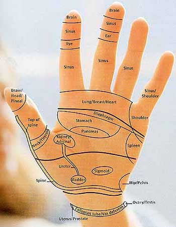 Constipation While On Vacation Hand Reflexology Tip Healing Place