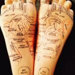 Foot Reflexology Reflexology Healing Medfield MA