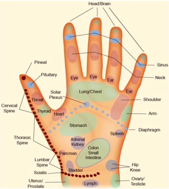 Video: Stop Nausea and Dizziness – Hand Reflexology Tip